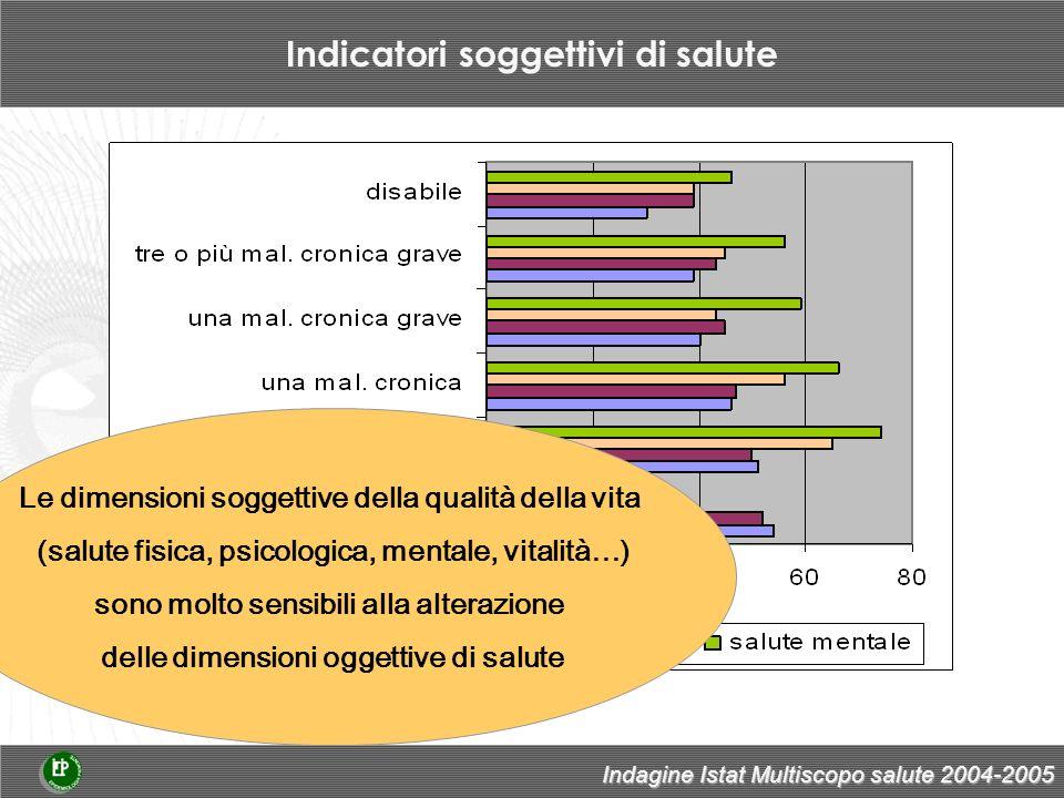 Indicatori soggettivi di salute Indagine Istat Multiscopo salute 2004-2005 Le dimensioni soggettive della qualità della vita (salute fisica, psicologi