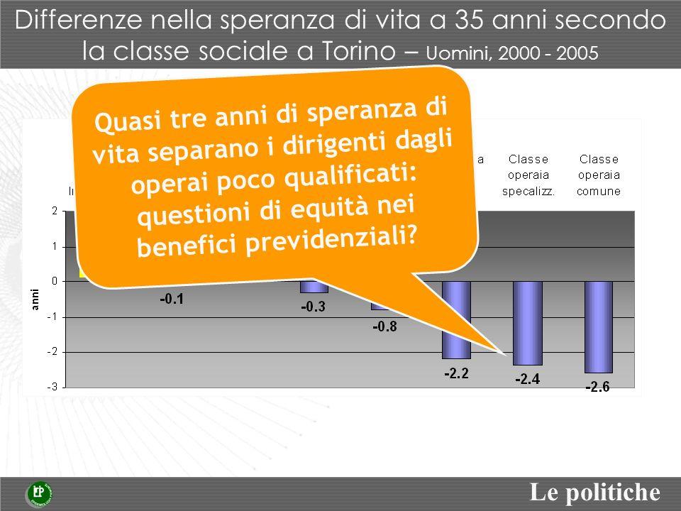 Quasi tre anni di speranza di vita separano i dirigenti dagli operai poco qualificati: questioni di equità nei benefici previdenziali.