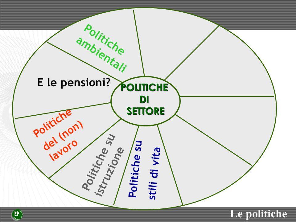 Politiche del (non) lavoro Le politiche POLITICHEDISETTORE E le pensioni? Politiche ambientali Politiche su istruzione Politiche su stili di vita