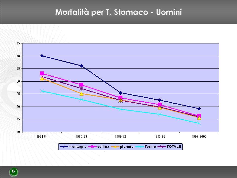 Mortalità per T. Stomaco - Uomini