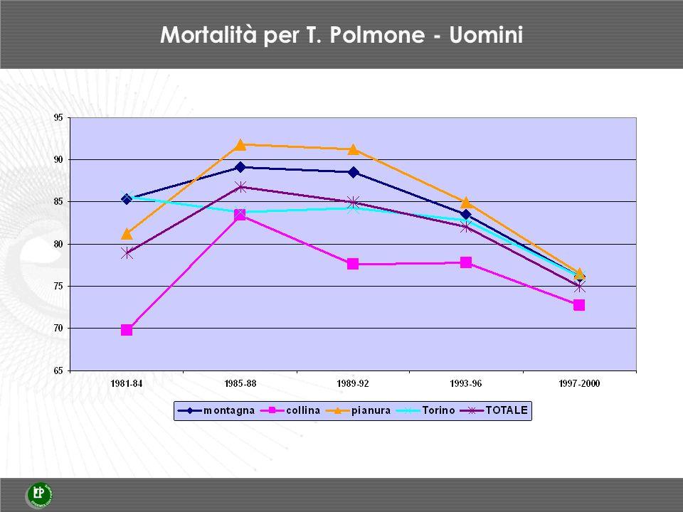 Mortalità per T. Polmone - Uomini
