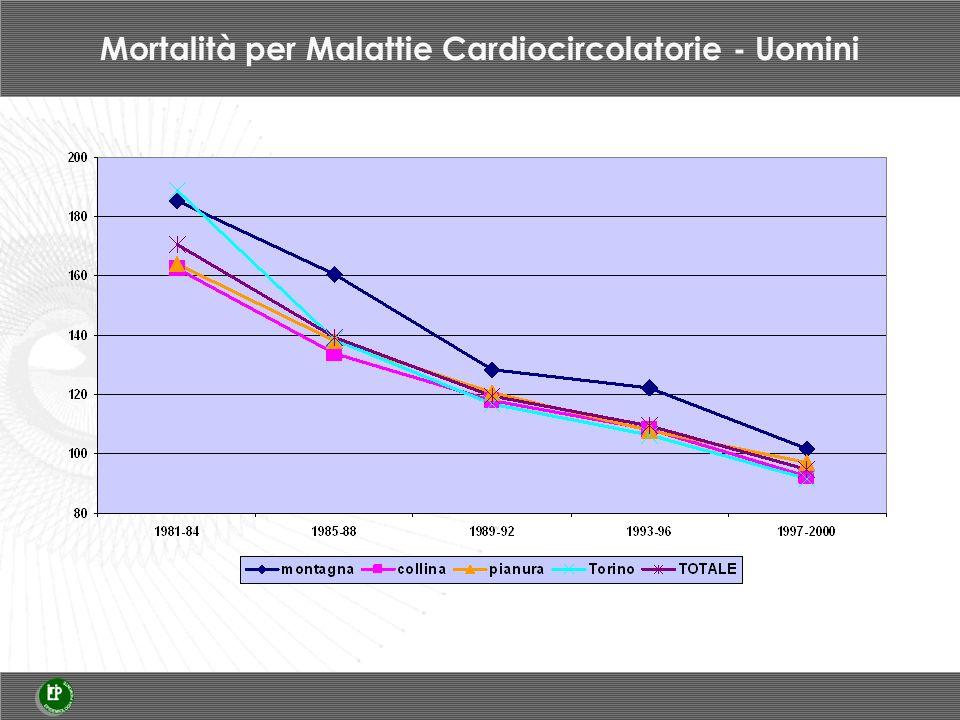 Mortalità per Malattie Cardiocircolatorie - Uomini