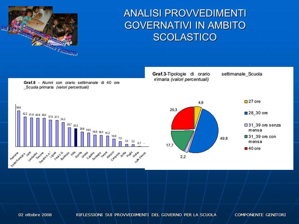 02 ottobre 2008 RIFLESSIONI SUI PROVVEDIMENTI DEL GOVERNO PER LA SCUOLA COMPONENTE GENITORI ANALISI PROVVEDIMENTI GOVERNATIVI IN AMBITO SCOLASTICO
