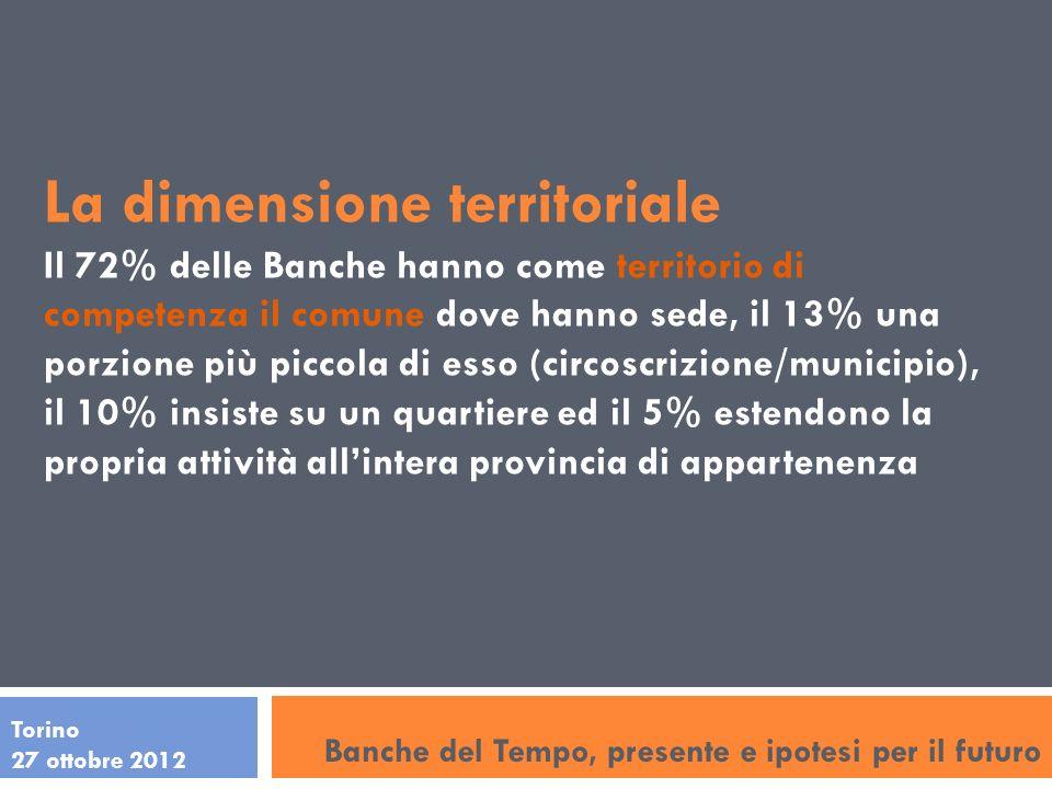 La dimensione territoriale Il 72% delle Banche hanno come territorio di competenza il comune dove hanno sede, il 13% una porzione più piccola di esso (circoscrizione/municipio), il 10% insiste su un quartiere ed il 5% estendono la propria attività allintera provincia di appartenenza Banche del Tempo, presente e ipotesi per il futuro Torino 27 ottobre 2012
