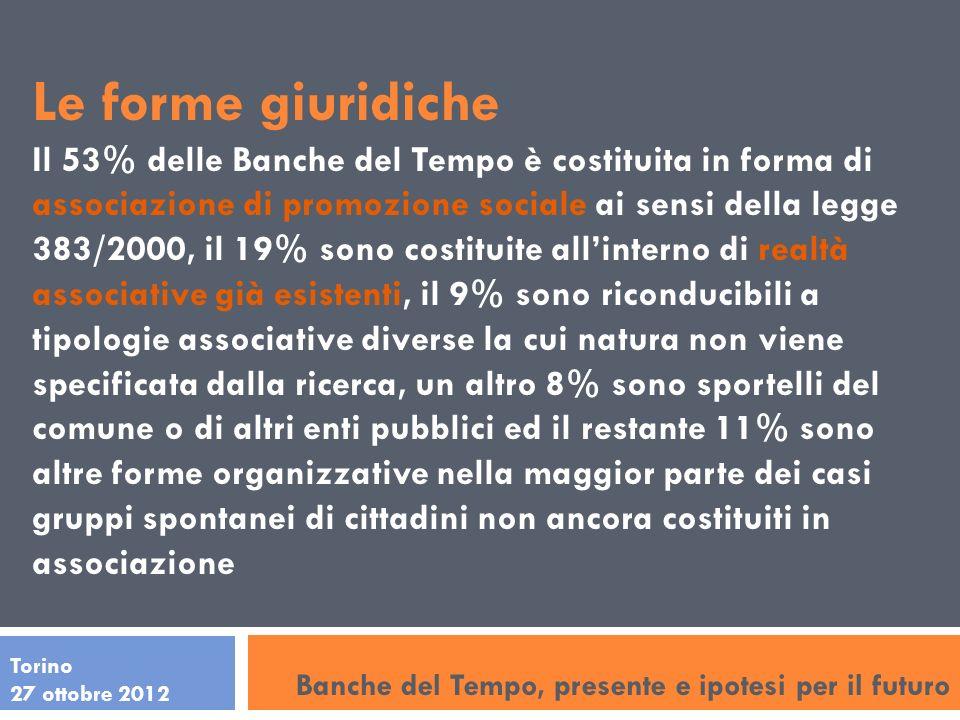 Le forme giuridiche Il 53% delle Banche del Tempo è costituita in forma di associazione di promozione sociale ai sensi della legge 383/2000, il 19% sono costituite allinterno di realtà associative già esistenti, il 9% sono riconducibili a tipologie associative diverse la cui natura non viene specificata dalla ricerca, un altro 8% sono sportelli del comune o di altri enti pubblici ed il restante 11% sono altre forme organizzative nella maggior parte dei casi gruppi spontanei di cittadini non ancora costituiti in associazione Torino 27 ottobre 2012 Banche del Tempo, presente e ipotesi per il futuro