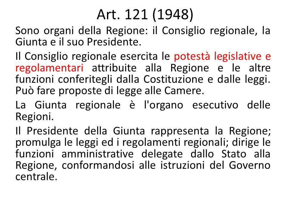 Art. 121 (1948) Sono organi della Regione: il Consiglio regionale, la Giunta e il suo Presidente. Il Consiglio regionale esercita le potestà legislati