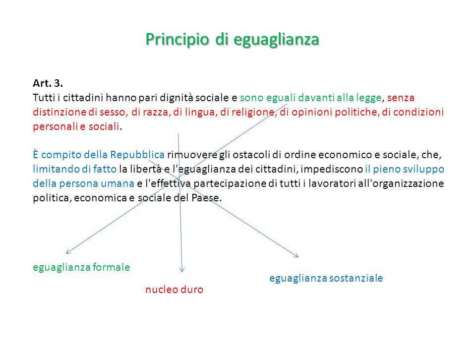 Principio di eguaglianza Art.3.