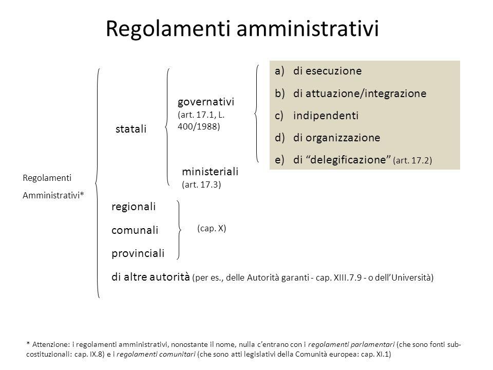 Regolamenti amministrativi Regolamenti Amministrativi* statali regionali comunali provinciali di altre autorità (per es., delle Autorità garanti - cap