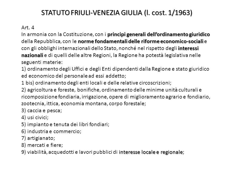 STATUTO FRIULI-VENEZIA GIULIA (l. cost. 1/1963) Art. 4 principi generali dellordinamento giuridico norme fondamentali delle riforme economico-sociali