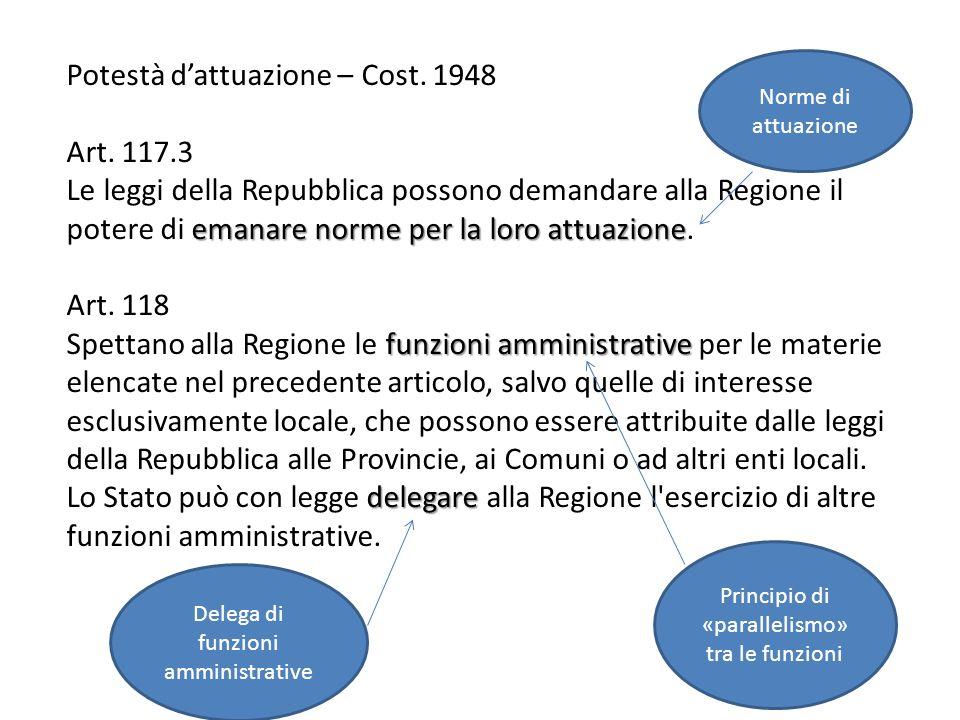 Potestà dattuazione – Cost. 1948 Art. 117.3 emanare norme per la loro attuazione Le leggi della Repubblica possono demandare alla Regione il potere di