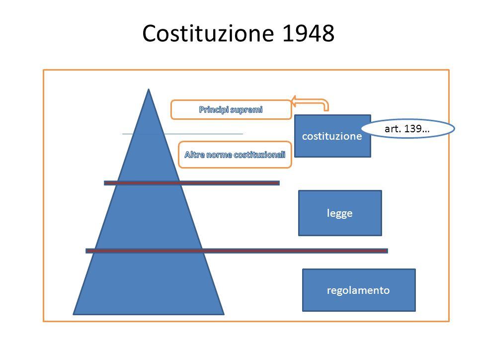 Costituzione 1948 costituzione legge regolamento art. 139…
