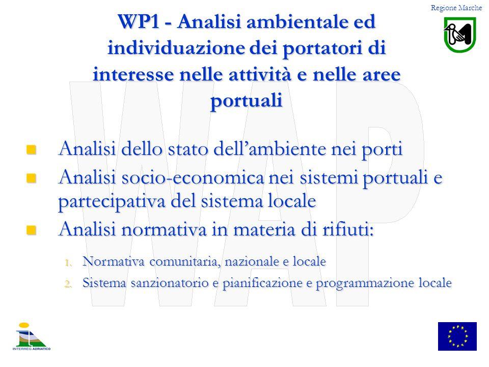 WP1 - Analisi ambientale ed individuazione dei portatori di interesse nelle attività e nelle aree portuali Analisi dello stato dellambiente nei porti