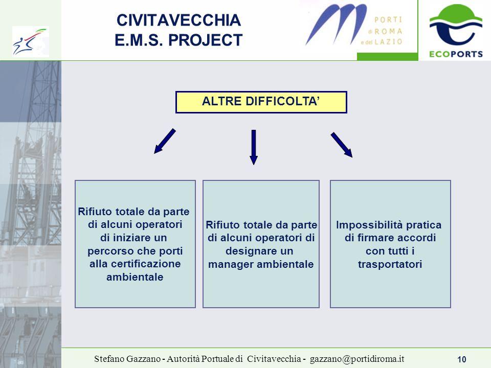 10 Stefano Gazzano - Autorità Portuale di Civitavecchia - gazzano@portidiroma.it CIVITAVECCHIA E.M.S. PROJECT ALTRE DIFFICOLTA Rifiuto totale da parte