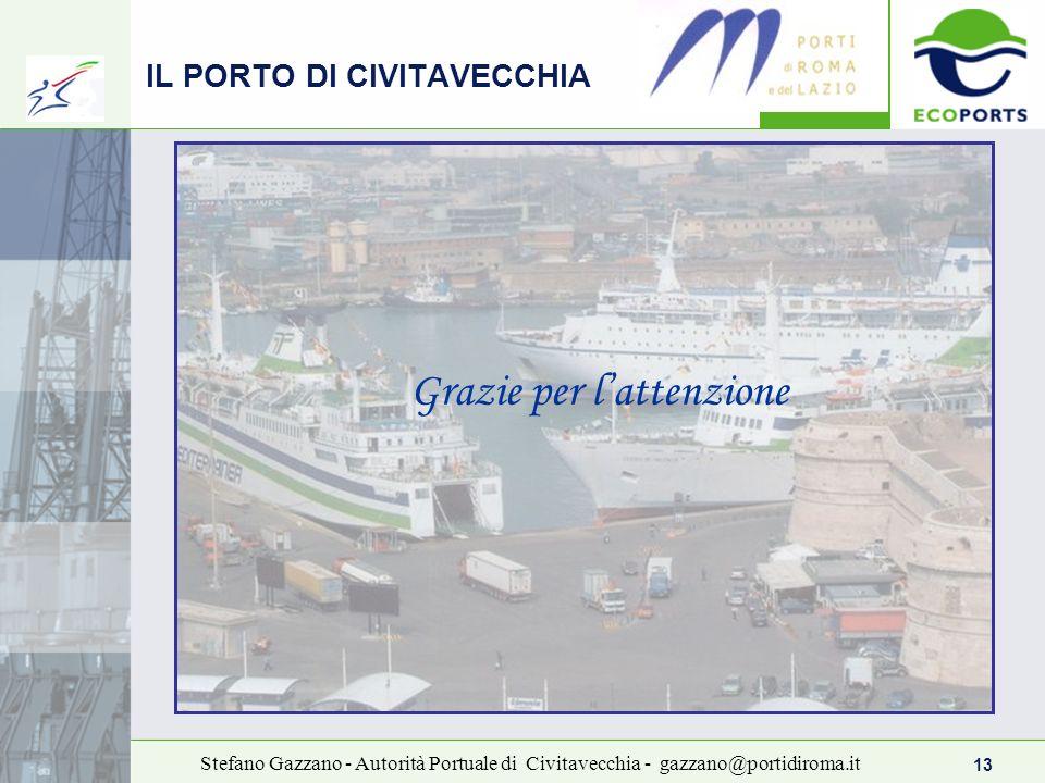 13 Stefano Gazzano - Autorità Portuale di Civitavecchia - gazzano@portidiroma.it IL PORTO DI CIVITAVECCHIA Grazie per lattenzione