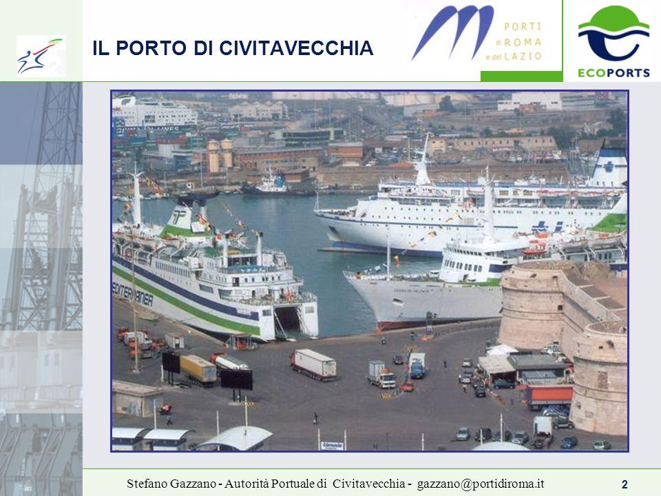 2 Stefano Gazzano - Autorità Portuale di Civitavecchia - gazzano@portidiroma.it IL PORTO DI CIVITAVECCHIA