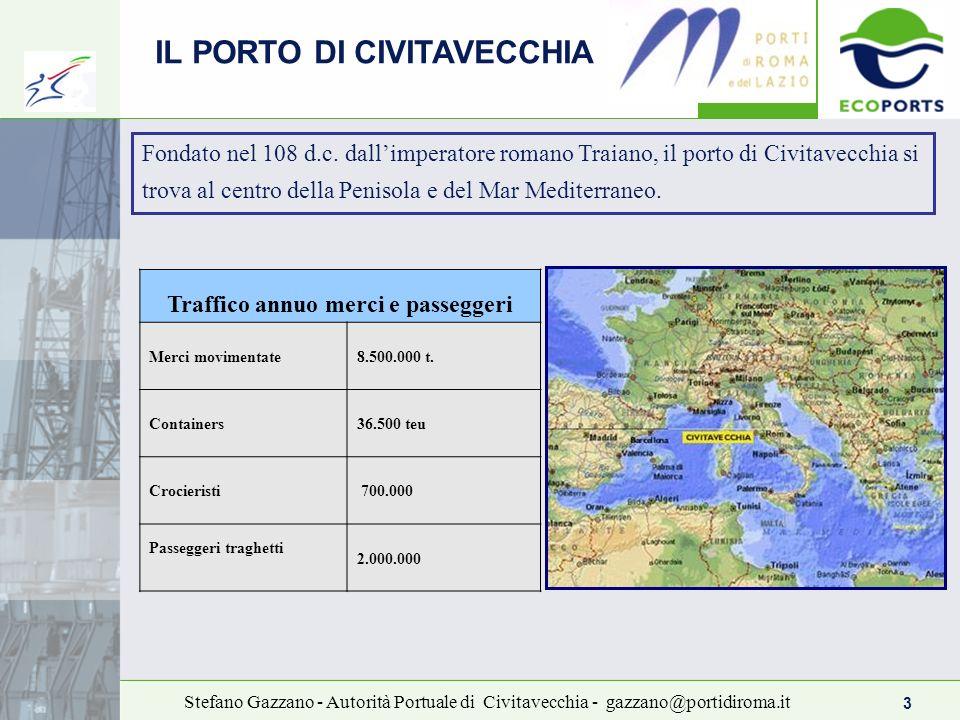 3 Stefano Gazzano - Autorità Portuale di Civitavecchia - gazzano@portidiroma.it Fondato nel 108 d.c. dallimperatore romano Traiano, il porto di Civita