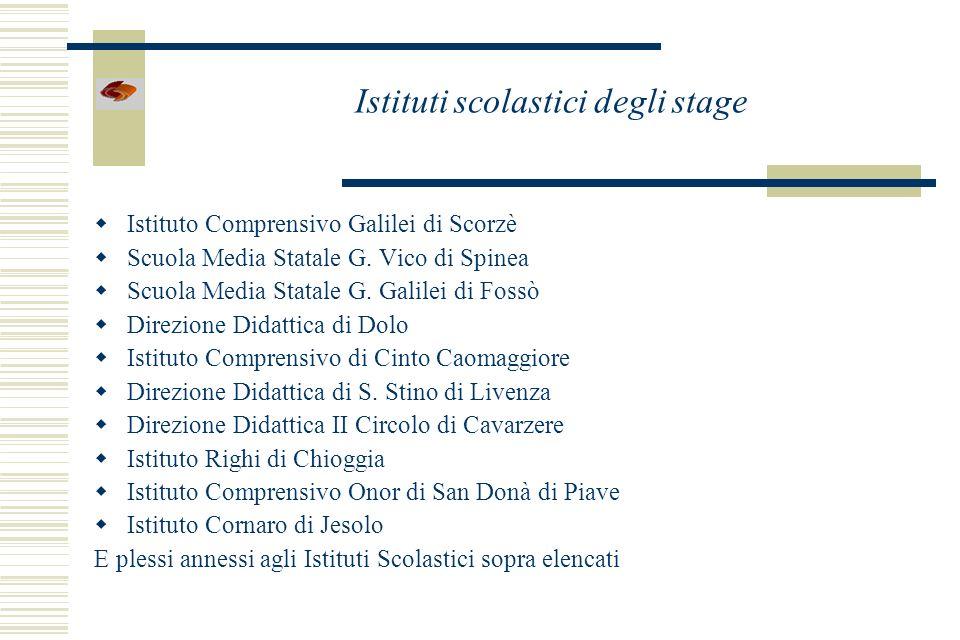 Istituti scolastici degli stage Istituto Comprensivo Galilei di Scorzè Scuola Media Statale G.