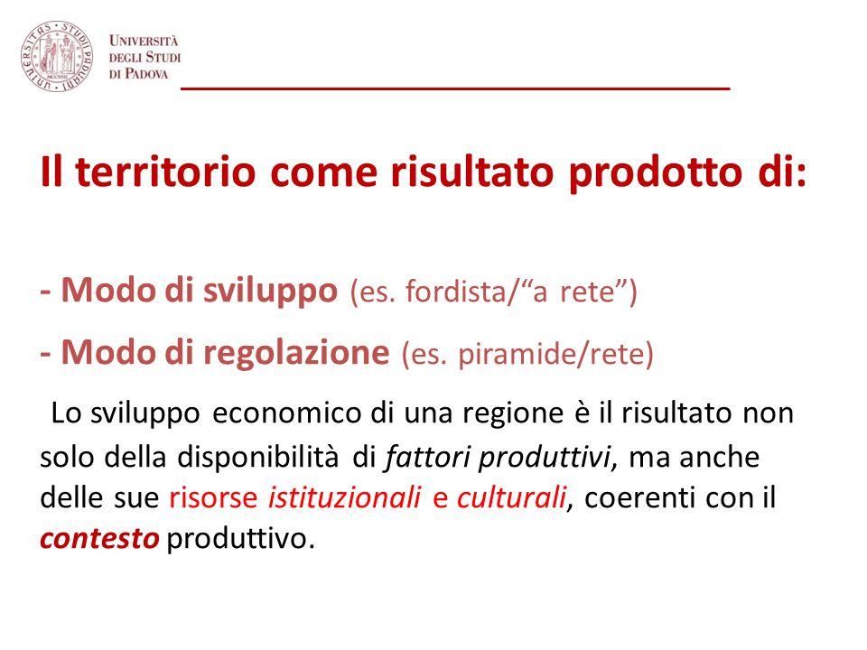 Il territorio come risultato prodotto di: - Modo di sviluppo (es. fordista/a rete) - Modo di regolazione (es. piramide/rete) Lo sviluppo economico di