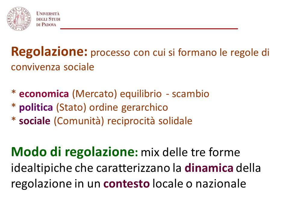 Regolazione: processo con cui si formano le regole di convivenza sociale * economica (Mercato) equilibrio - scambio * politica (Stato) ordine gerarchi