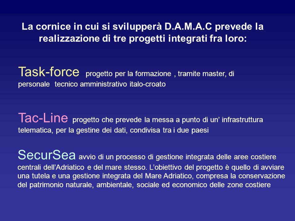 SECUR SEA (sistemi di sicurezza per la Difesa Ambientale del Mare Adriatico).