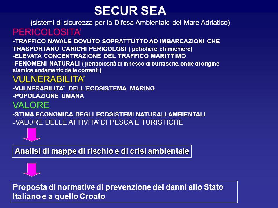 Le tematiche del progetto Secur Sea hanno reso necessaria la costituzione di un GIS (Geografic Informescion Sistem- Sistema informativo territoriale) interoperabile a livello internazionale