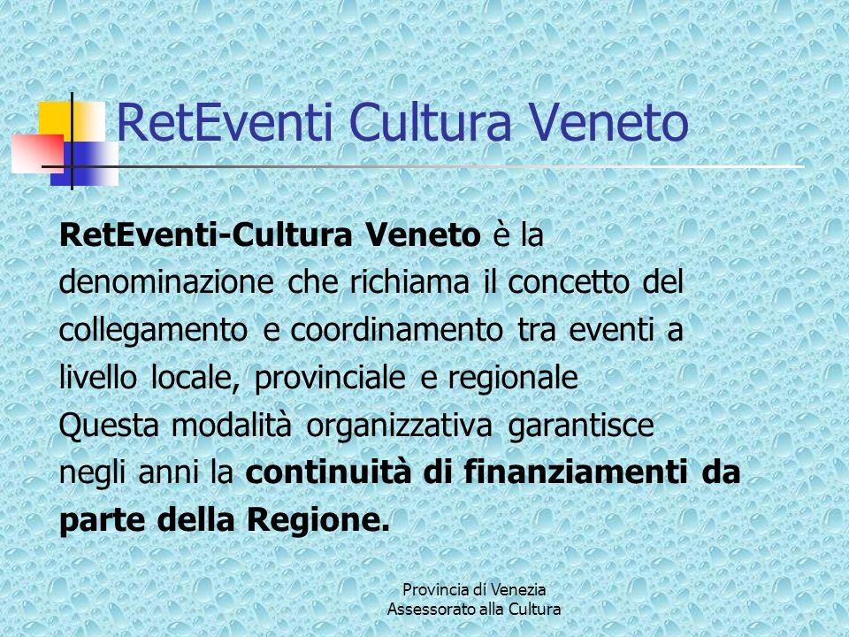 Provincia di Venezia Assessorato alla Cultura RetEventi Cultura Veneto RetEventi-Cultura Veneto è la denominazione che richiama il concetto del collegamento e coordinamento tra eventi a livello locale, provinciale e regionale Questa modalità organizzativa garantisce negli anni la continuità di finanziamenti da parte della Regione.