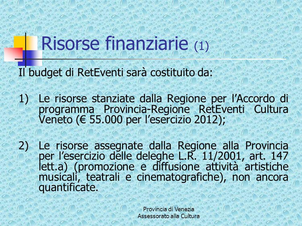 Risorse finanziarie (1) Il budget di RetEventi sarà costituito da: 1)Le risorse stanziate dalla Regione per lAccordo di programma Provincia-Regione RetEventi Cultura Veneto ( 55.000 per lesercizio 2012); 2)Le risorse assegnate dalla Regione alla Provincia per lesercizio delle deleghe L.R.