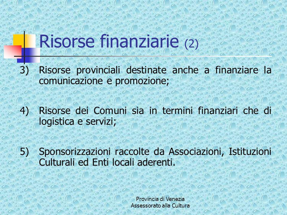 Risorse finanziarie (2) 3)Risorse provinciali destinate anche a finanziare la comunicazione e promozione; 4)Risorse dei Comuni sia in termini finanziari che di logistica e servizi; 5)Sponsorizzazioni raccolte da Associazioni, Istituzioni Culturali ed Enti locali aderenti.