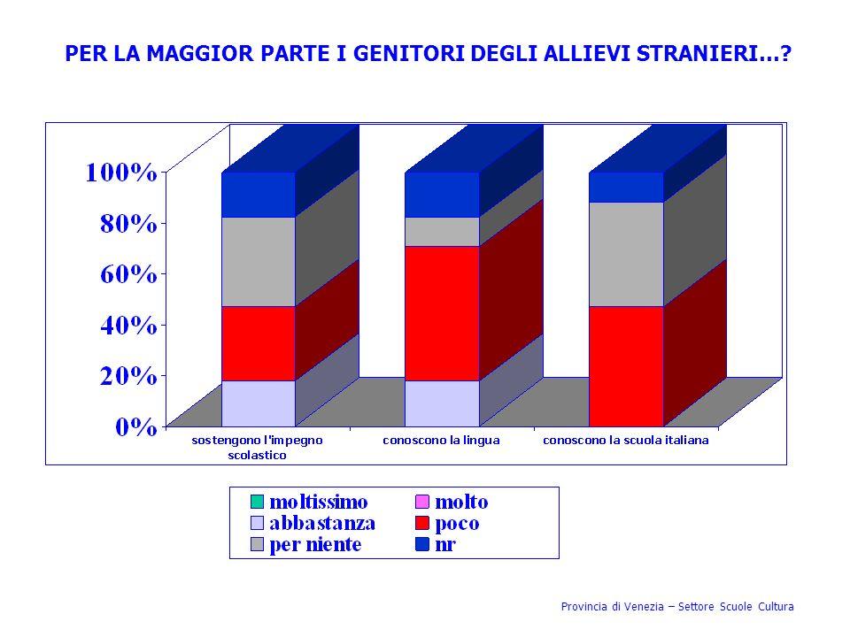 Provincia di Venezia – Settore Scuole Cultura PER LA MAGGIOR PARTE I GENITORI DEGLI ALLIEVI STRANIERI…?