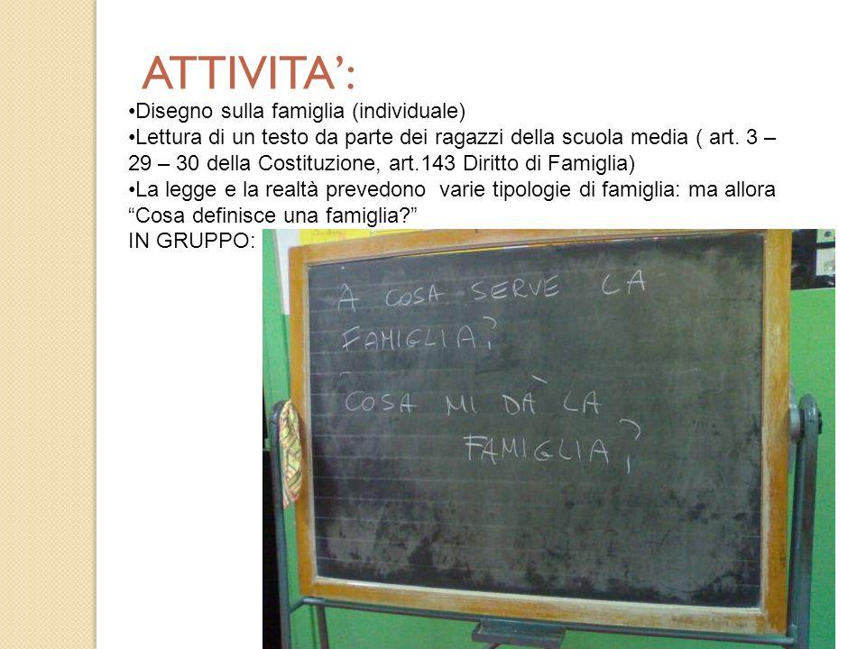 Disegno sulla famiglia (individuale) Lettura di un testo da parte dei ragazzi della scuola media ( art. 3 – 29 – 30 della Costituzione, art.143 Diritt