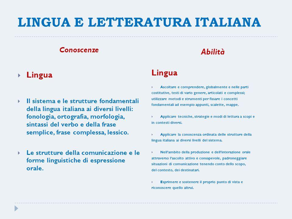 LINGUA E LETTERATURA ITALIANA Conoscenze Abilità Lingua Modalità e tecniche relative alla competenza testuale: riassumere, titolare, parafrasare, relazionare, strutturare ipertesti, ecc.