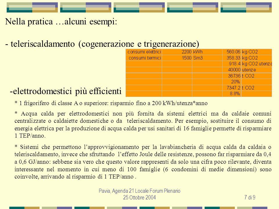 Pavia, Agenda 21 Locale Forum Plenario 25 Ottobre 20048 di 9 Nella pratica …alcuni esempi: - sistemi di illuminazione più efficienti - impiego biomasse - caldaie a condensazione - doppi vetri - giardini pensili