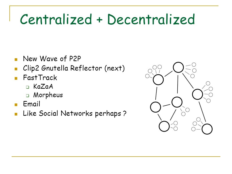 Centralized + Decentralized New Wave of P2P Clip2 Gnutella Reflector (next) FastTrack KaZaA Morpheus Email Like Social Networks perhaps ?
