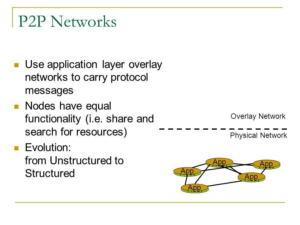 Caratteristiche di un sistema p2p Sistema distribuito nel quale ogni nodo ha identiche capacità e responsabilità e tutte le comunicazioni sono potenzialmente simmetriche; Peer to peer (obiettivi): condividere risorse e servizi (dove per risorse e servizi intendiamo: scambio di informazioni, cicli di CPU, spazio sul disco …); Scalabilità: il lavoro richiesto a un determinato nodo nel sistema non deve crescere (o almeno cresce lentamente) in funzione del numero di nodi nel sistema; Per migliorare la scalabilità sono nati i cosiddetti protocolli P2P di seconda generazione che supportano DHT (Distributed Hash Table);