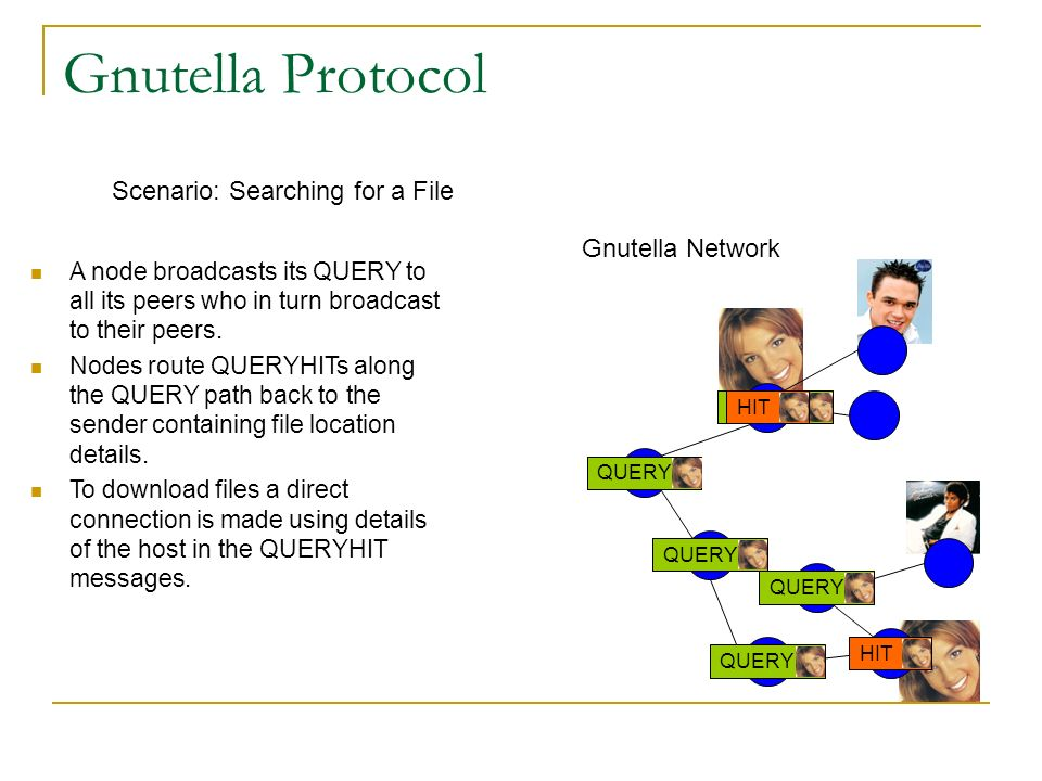 Gnutella Protocol Scenario: Searching for a File Gnutella Network QUERY A node broadcasts its QUERY to all its peers who in turn broadcast to their pe