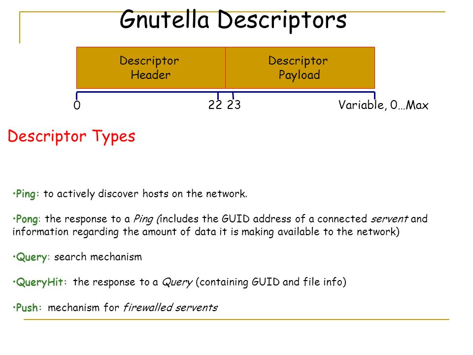 Descriptor Header Gnutella Descriptors 0 22 Ping: to actively discover hosts on the network. Pong: the response to a Ping (includes the GUID address o