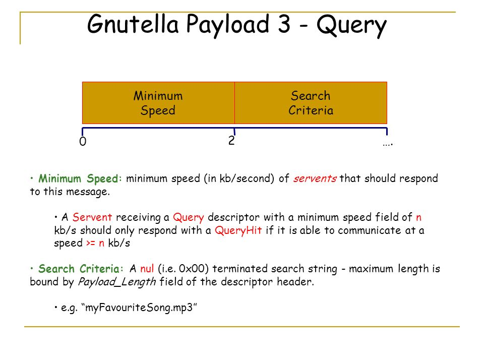 Gnutella Payload 3 - Query Minimum Speed: minimum speed (in kb/second) of servents that should respond to this message. A Servent receiving a Query de