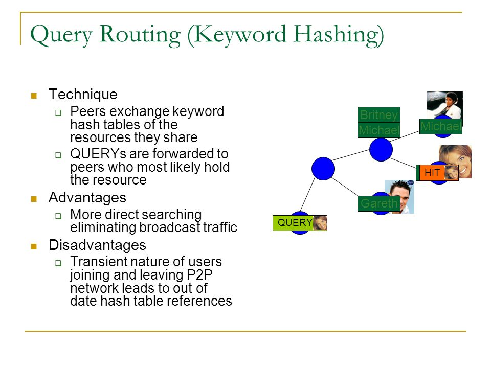 Query Routing (Keyword Hashing) Technique Peers exchange keyword hash tables of the resources they share QUERYs are forwarded to peers who most likely