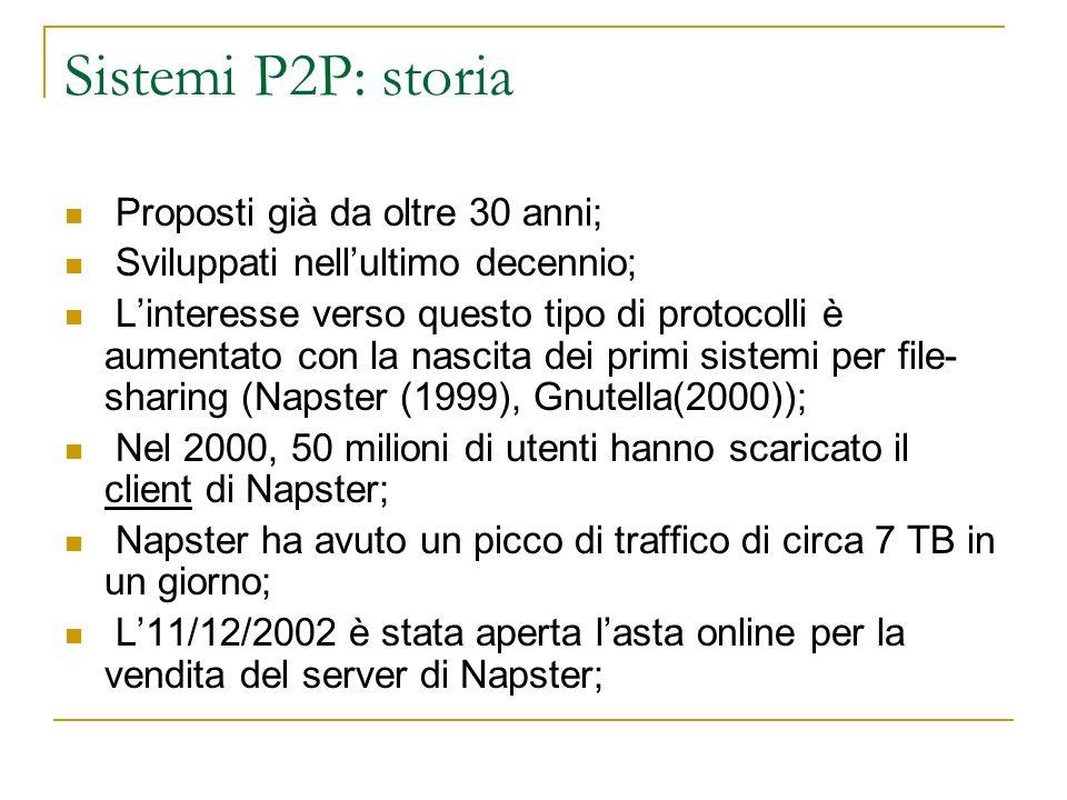 Problem: how do we organize peers within ad-hoc, multi- hop pervasive P2P networks.