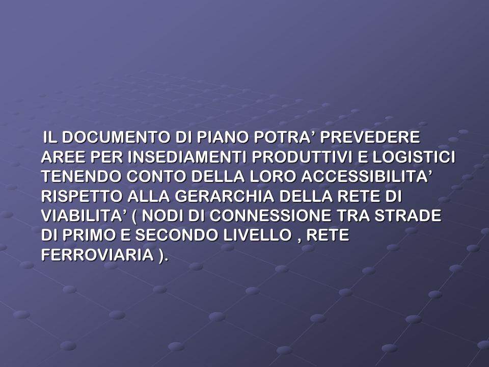 IL DOCUMENTO DI PIANO POTRA PREVEDERE AREE PER INSEDIAMENTI PRODUTTIVI E LOGISTICI TENENDO CONTO DELLA LORO ACCESSIBILITA RISPETTO ALLA GERARCHIA DELLA RETE DI VIABILITA ( NODI DI CONNESSIONE TRA STRADE DI PRIMO E SECONDO LIVELLO, RETE FERROVIARIA ).