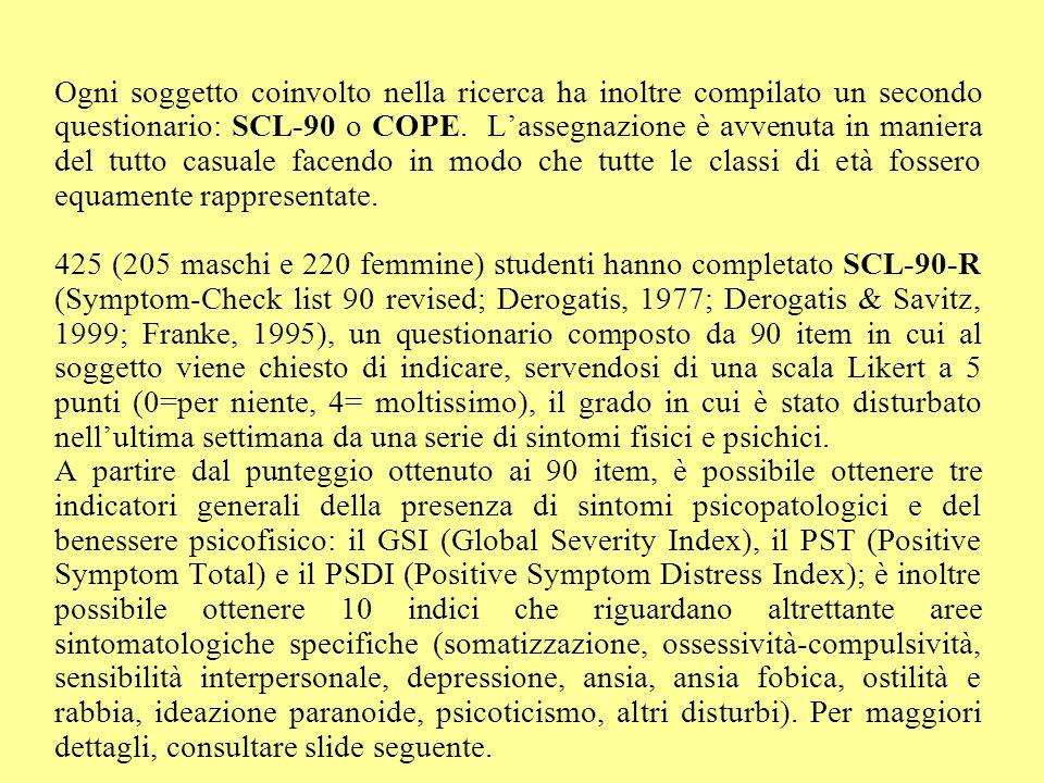 Ogni soggetto coinvolto nella ricerca ha inoltre compilato un secondo questionario: SCL-90 o COPE. Lassegnazione è avvenuta in maniera del tutto casua