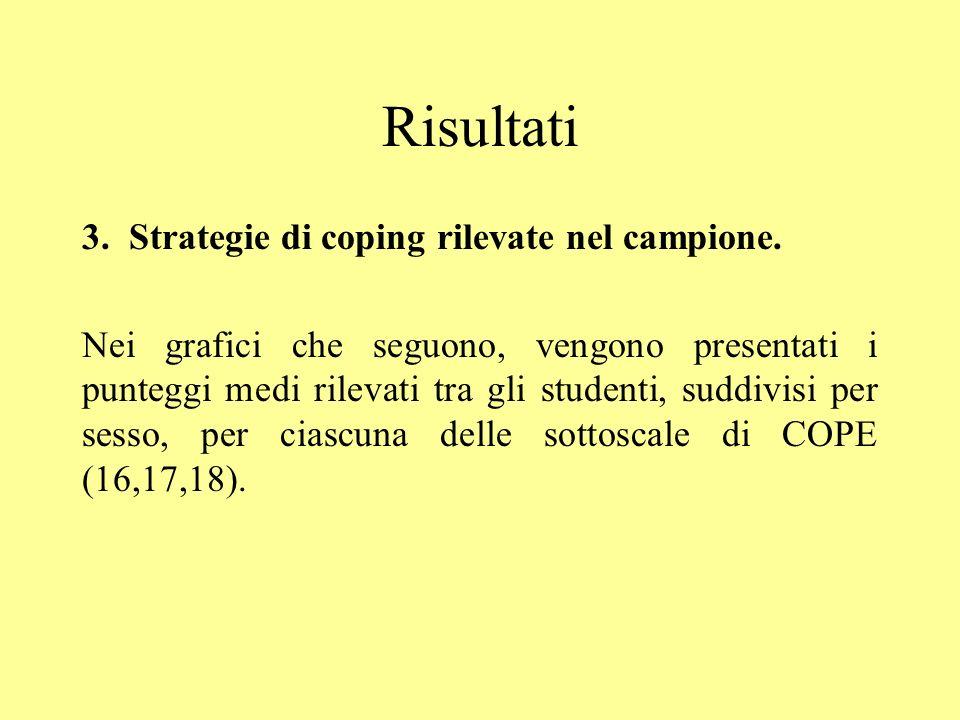 Risultati 3. Strategie di coping rilevate nel campione. Nei grafici che seguono, vengono presentati i punteggi medi rilevati tra gli studenti, suddivi