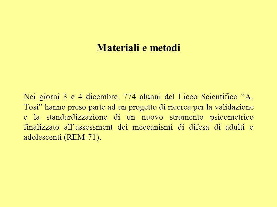 Materiali e metodi Nei giorni 3 e 4 dicembre, 774 alunni del Liceo Scientifico A. Tosi hanno preso parte ad un progetto di ricerca per la validazione