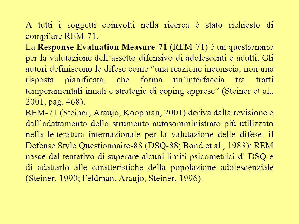 A tutti i soggetti coinvolti nella ricerca è stato richiesto di compilare REM-71. La Response Evaluation Measure-71 (REM-71) è un questionario per la