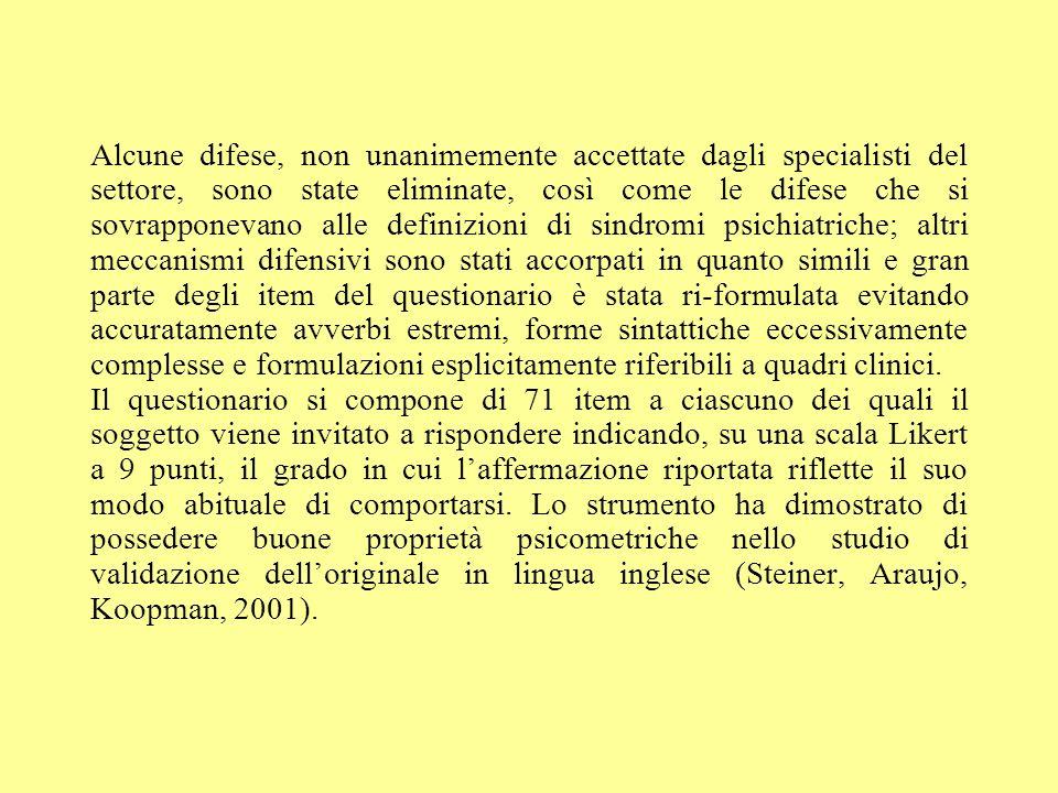 Alcune difese, non unanimemente accettate dagli specialisti del settore, sono state eliminate, così come le difese che si sovrapponevano alle definizi