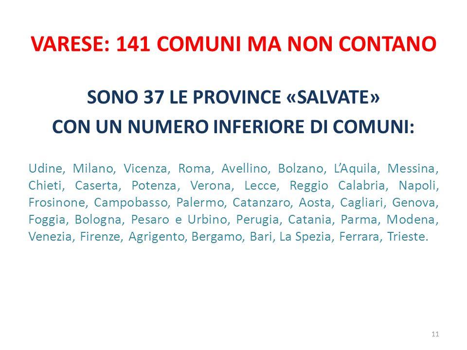 VARESE: 141 COMUNI MA NON CONTANO SONO 37 LE PROVINCE «SALVATE» CON UN NUMERO INFERIORE DI COMUNI: Udine, Milano, Vicenza, Roma, Avellino, Bolzano, LA