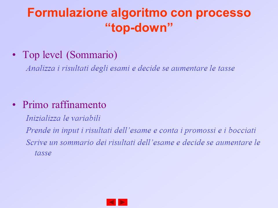 Formulazione algoritmo con processo top-down Top level (Sommario) Analizza i risultati degli esami e decide se aumentare le tasse Primo raffinamento I