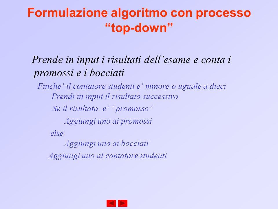 Formulazione algoritmo con processo top-down Prende in input i risultati dellesame e conta i promossi e i bocciati Finche il contatore studenti e mino