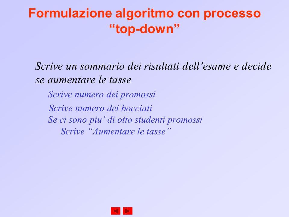 Formulazione algoritmo con processo top-down Scrive un sommario dei risultati dellesame e decide se aumentare le tasse Scrive numero dei promossi Scri
