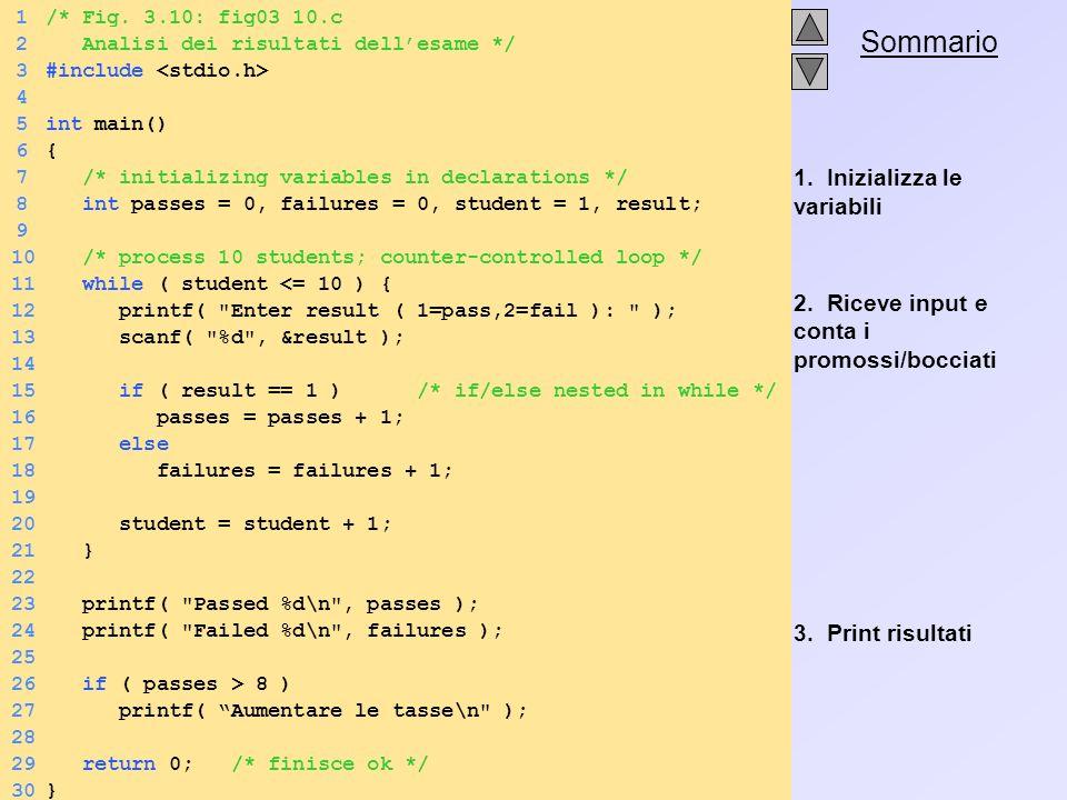 . Sommario 1. Inizializza le variabili 2. Riceve input e conta i promossi/bocciati 3. Print risultati 1/* Fig. 3.10: fig03_10.c 2 Analisi dei risultat